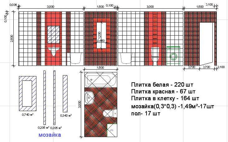 Расчет карты дизайн