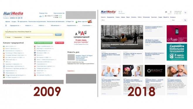 9 фактов о сайте MariMedia.ru