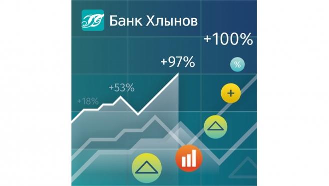 Банк «Хлынов» — в ТОП 100 банков России по чистой прибыли