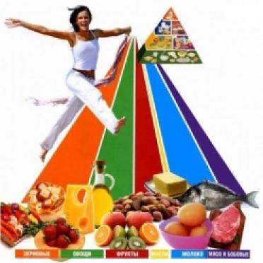 Семинар «Здоровое питание»