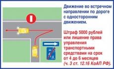 Госавтоинспекторы будут на картинках объяснять жителям Марий Эл спорные дорожные ситуации