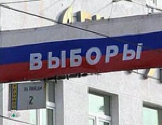Названы окончательные итоги выборов президента Российской Федерации на территории Марий Эл