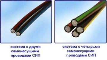 СИП-4  2х16, СИП-4 4х16