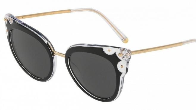 Брендовые солнцезащитные очки: особенности выбора стильного аксессуара в 2018 году