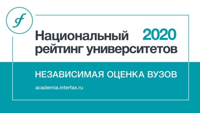 МарГУ вошел в ТОП-100 рейтинга университетов «Интерфакс»
